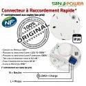 Micro Capteur Radar SINOPower Présence Électrique HF Automatique Éclairage Alarme Interrupteur Consommation Basse Détection Personne Détecteur de Passage